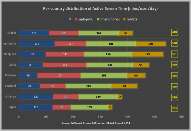 Post-multi-screen-marketing-chart-1